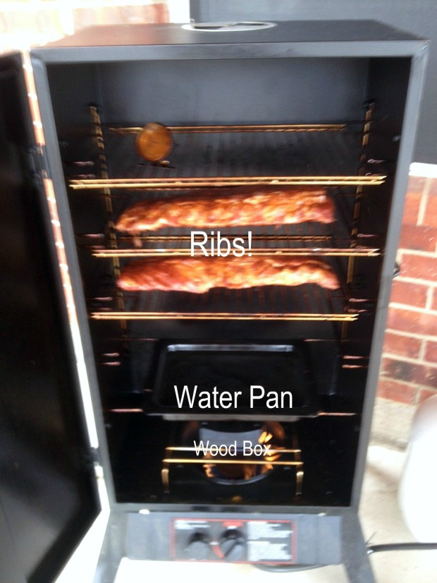Ribs in Smoker enhanced 2